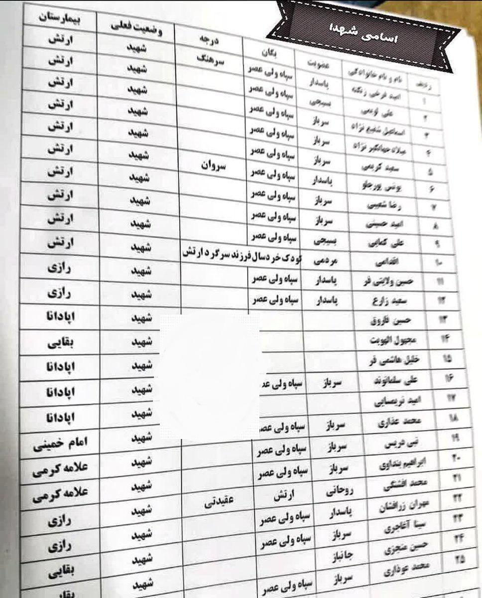 عکس اسامی شهدای امروز اهواز