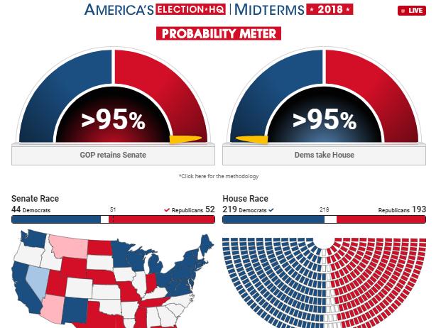 نتیجه انتخابات آمریکا برای ترامپ چه معنایی دارد؟ / تقویت احتمال برکناری رییس جمهور