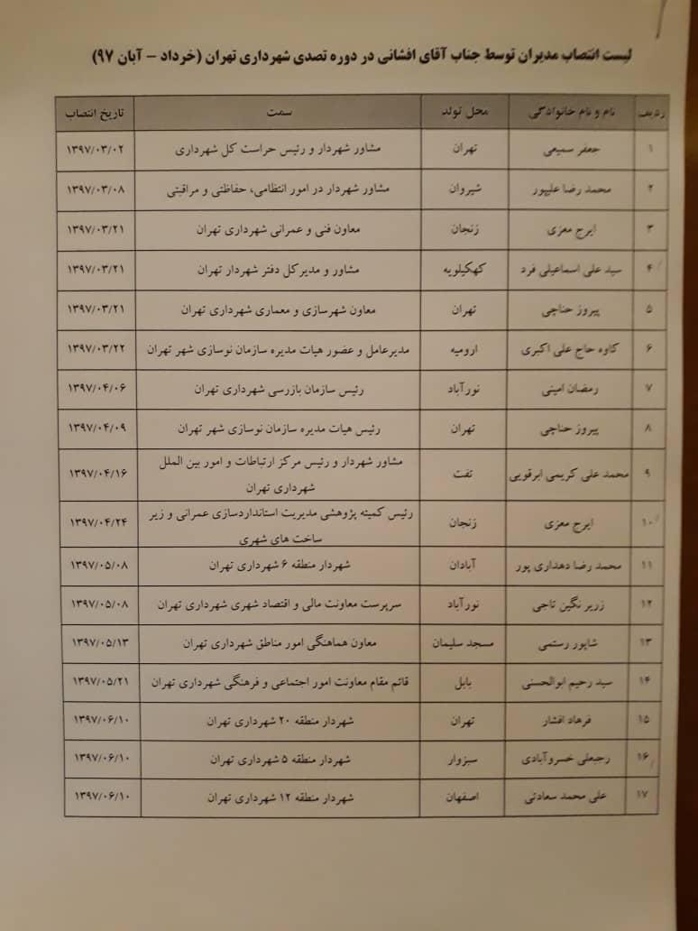 لیست انتصابات افشانی در شهرداری تهران +عکس