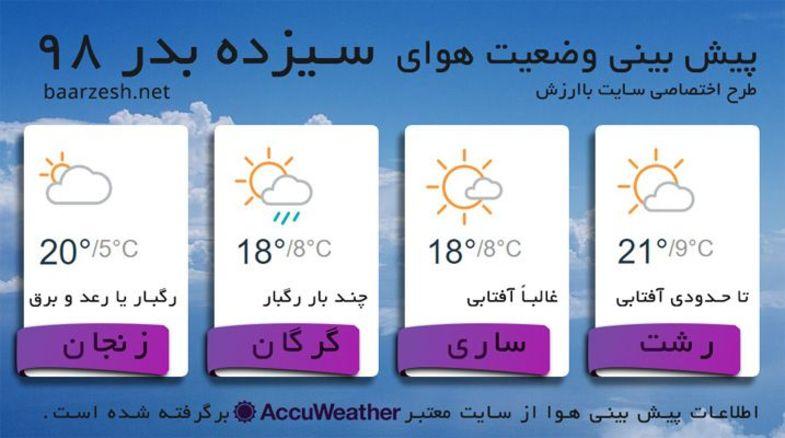پیش بینی آب و هوای سیزده بدر ۹۸