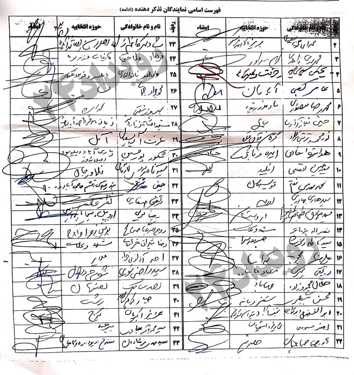 تلاش برای برکناری پوری حسینی/ مجلس به رئیس جمهور تذکر داد +اسناد
