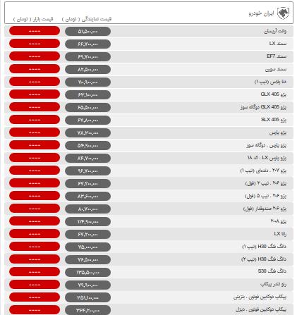 قیمت نمایندگی محصولات ایران خودرو امروز ۲۰ مرداد ۹۸
