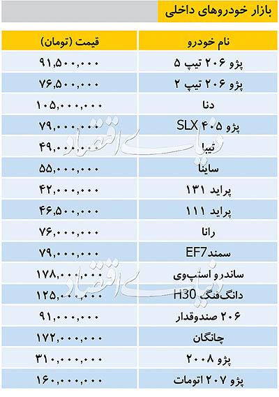 قیمت خودروهای داخلی امروز ۱۶ شهریور ۹۸