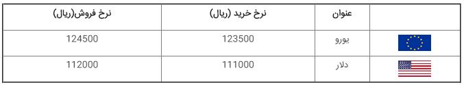 قیمت طلا، ارز، سکه و دلار در بازار امروز ۱۳۹۸/۰۶/۰۷