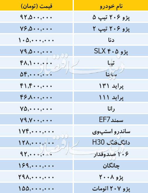 قیمت خودروهای داخلی امروز ۱۷ مهر ۹۸