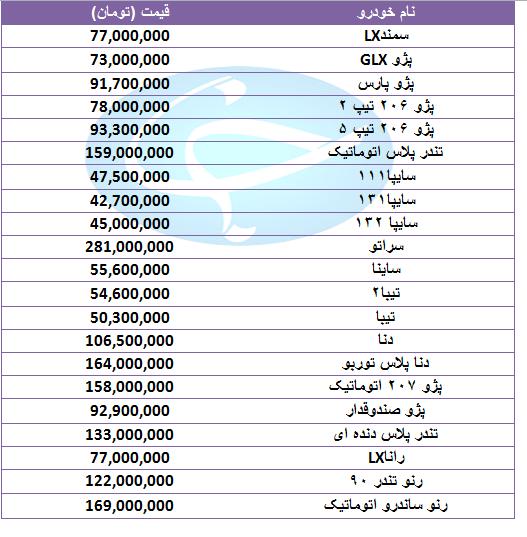 قیمت خودروهای پرفروش امروز ۱۹ مهر ۹۸