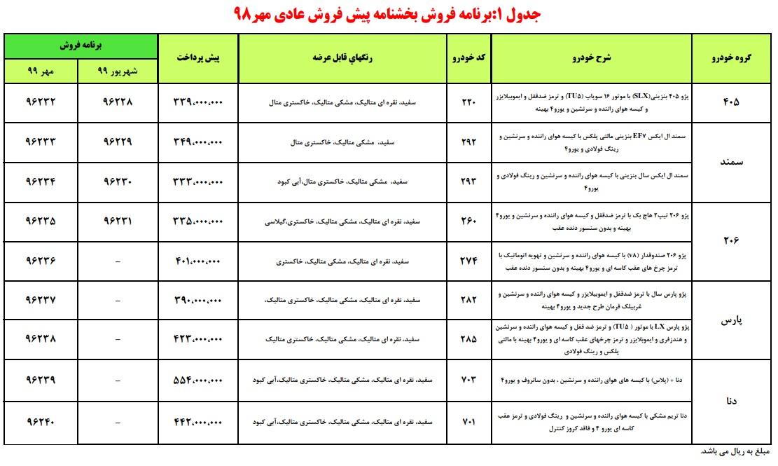 جزئیات پیش فروش ۹ محصول ایران خودرو در ۳۰ مهر