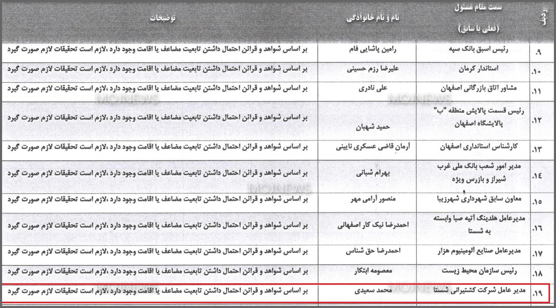 بازداشت محمد سعیدی