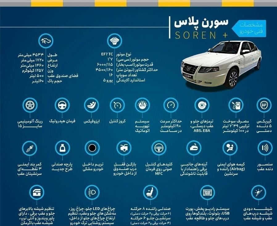 سورن پلاس چه زمانی راهی بازار میشود؟ / آخرین خبر درباره قیمت نهایی خودرو جدید