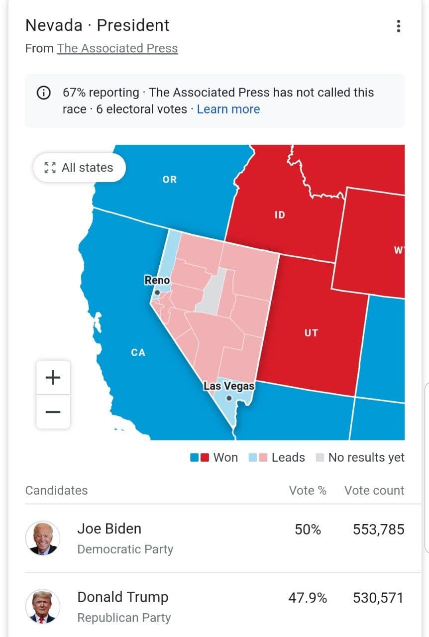 همه احتمالات در انتخابات آمریکا/ یک سناریوی عجیب برای بایدن و ترامپ چیست؟