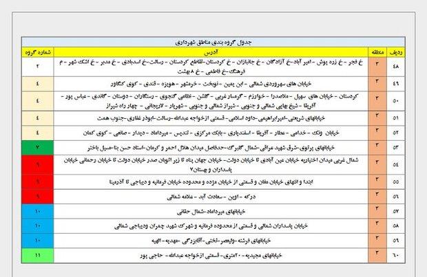 جداول خاموشی برق تهران
